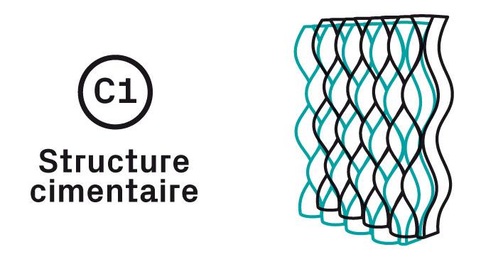 Structure Cimentaire Impression 3D